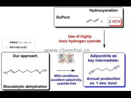 生物催化合成已二腈