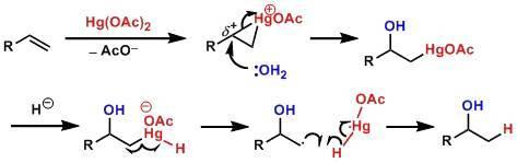 氧化加汞还原脱汞反应